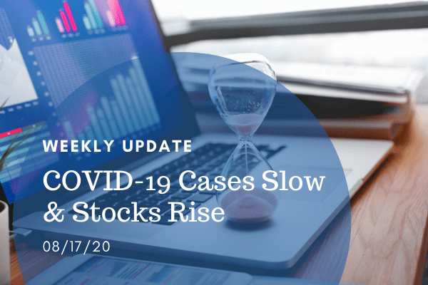 COVID-19 Cases Slow  & Stocks Rise